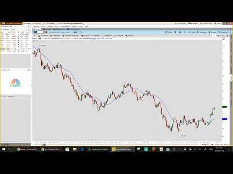 2 Key Averages - Market Update April 30th, 2018
