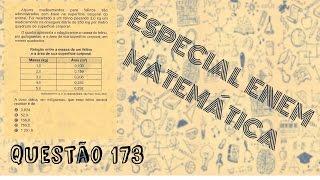 ESPECIAL ENEM 2015 - Matemática - Questão 173 - Prova Amarela Gabarito
