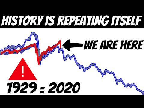 Stock Market Crash 2.0 is Here | Do this to Protect your Investments