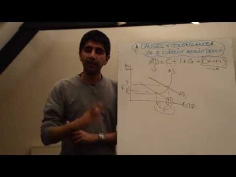 Y1/IB 13) Causes and Consequences of a Current Account Deficit