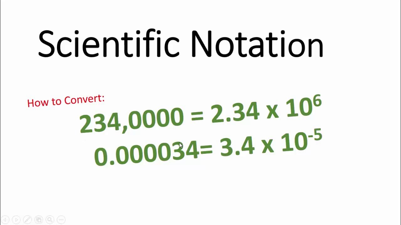 Scientific Notations: How to Convert Numbers into Scientific Notations ,  IIT-JEE physics classes
