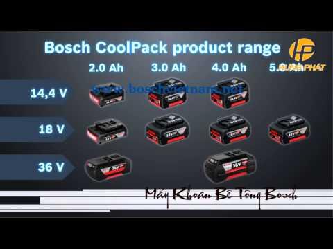 Máy khoan Bosch Dùng Pin