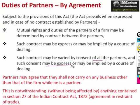 Indian Partnership Act 1932 - Part 5 - Rights and Duties of Partners for CA-CPT (in Hindi)