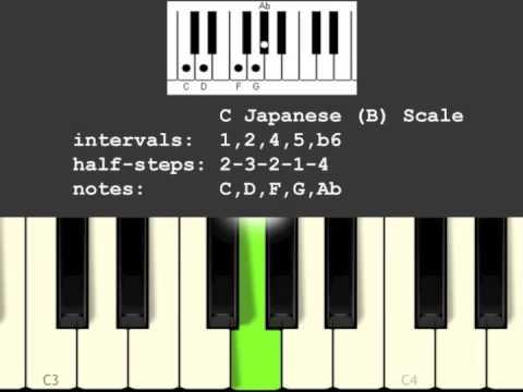 Japanese Musical Scale (B)