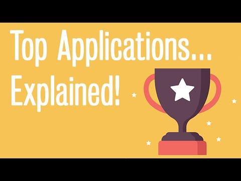 Navigating the Top Used Applications of Kentico