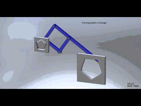 Pantagraph Linkage