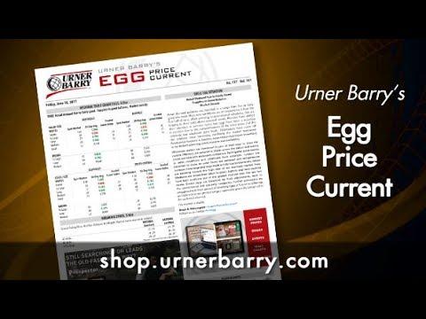 Urner Barry's Price-Current Egg