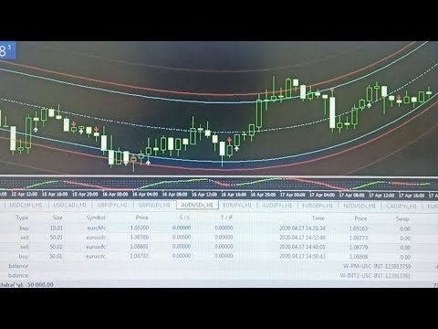 forex-withdraw-proof-with-exness-2020--forex-trading-live-streaming