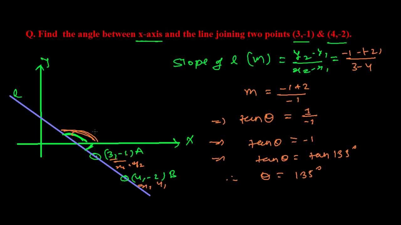 medium resolution of Grade 9 Geometry Of Straight Lines - Lessons - Blendspace