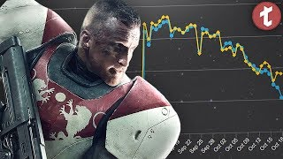 Why Destiny 2's Player Population is DYING