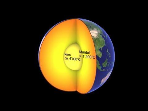 GEO ENERGIE SUISSE - Das Multistage-System