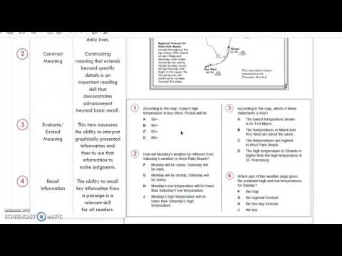 Tabe Test Form 9 Level D Answers - YouTube