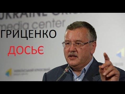 АНАТОЛІЙ ГРИЦЕНКО -