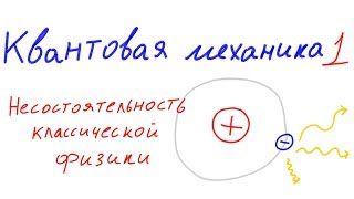 Квантовая механика 1 - Несостоятельность классической физики