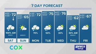 Weather Expert Forecast: Storms Tomorrow, Some Severe