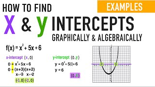 how do i find the x and y intercept of a function   common core algebra