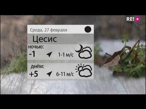 Прогноз погоды на 27.02