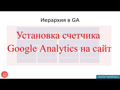 Уроки Landing Page: Установка счетчика Google Analytics (universal Analytics) на сайт