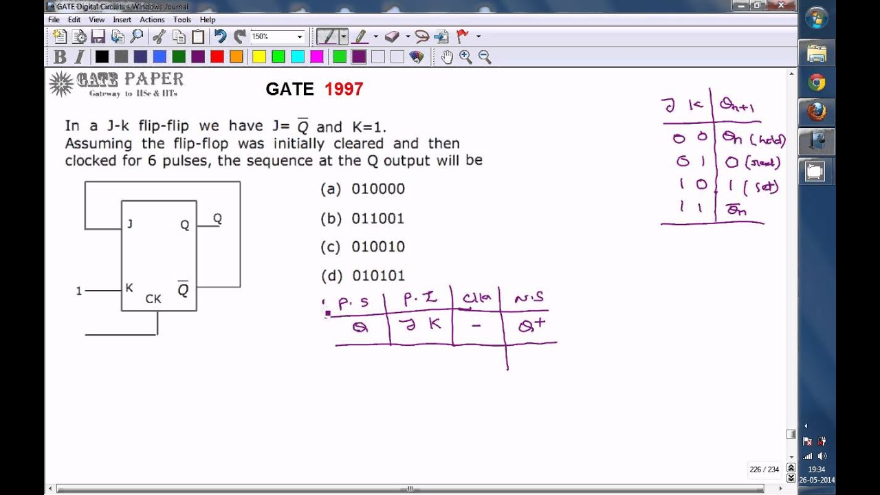 GATE 1997 ECE Sequence generated at output of JK flip flop after 6 clock  pulses