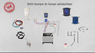 Unité basique de lavage automatique - Melasty®