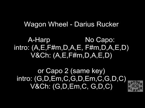 Wagon Wheel - Darius Rucker - Lyrics - Chords