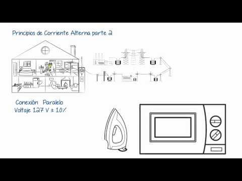 E1 C3 Electricista residencial1