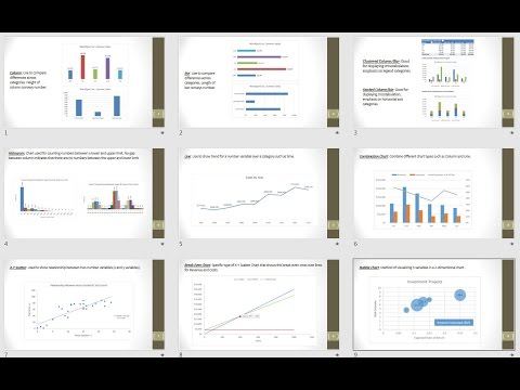 Highline Excel 2016 Class 15: Excel Charts to Visualize Data: Comprehensive Lesson 11 Chart Examples