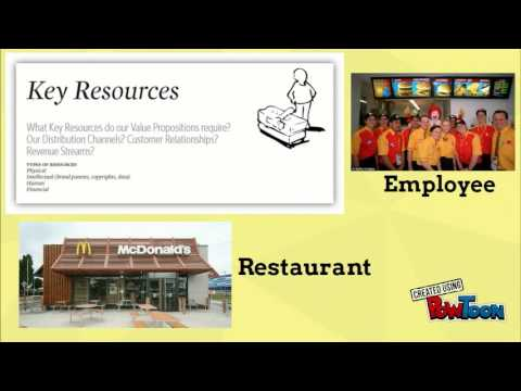 the mcdonalds business model Mcdonalds: business model and international operations business model business models area set of the procedures and strategic decisions that an organization makes to increase and ensure profitability of the business.