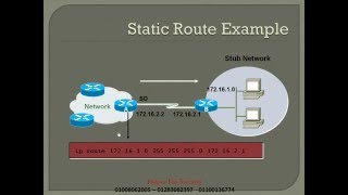 14 | CCNA شرح | Routing | static route & RIP| Helper For Taraining | Ahmed Hassan