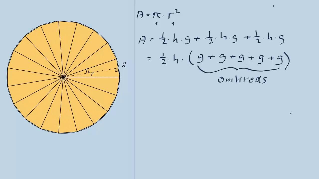 Cirklens areal