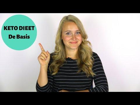 Het Ketogeen Dieet - De Basis