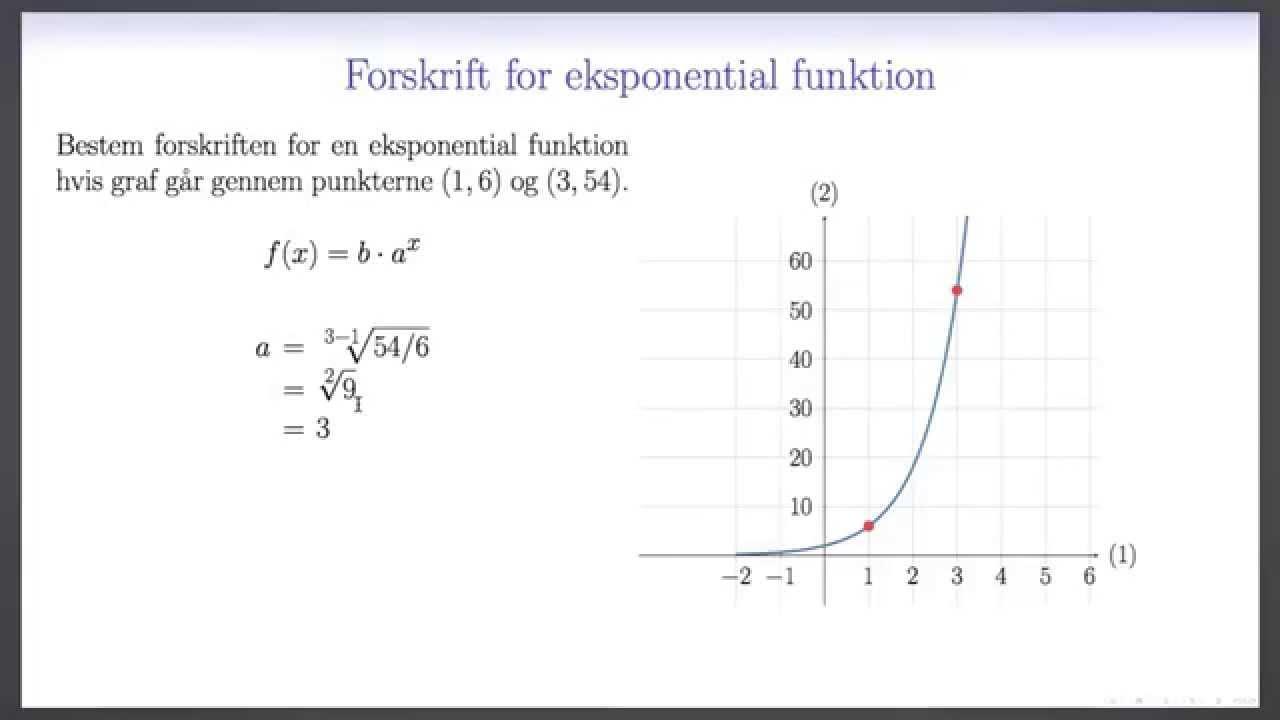 eksponentiel funktion forskrift