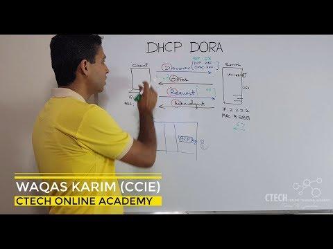 Dhcp Dora Process Cisco Community