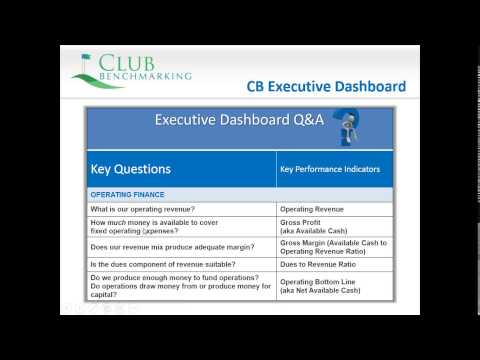 Overview of the Club Industry's Executive Dashboard