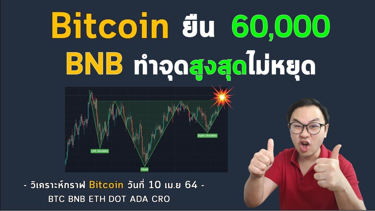 uložite u aplikaciju za bitcoin kripto visokofrekventni trgovački bot
