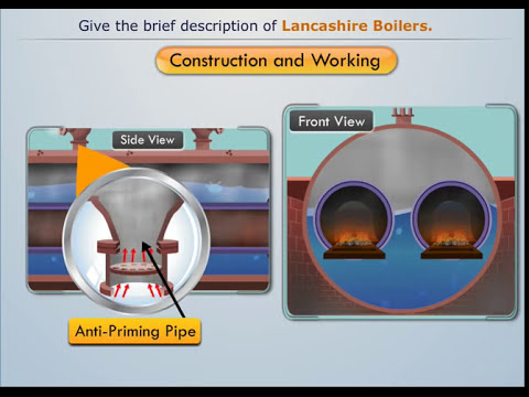 Construction and Working of Lancashire Boilers - Magic Marks
