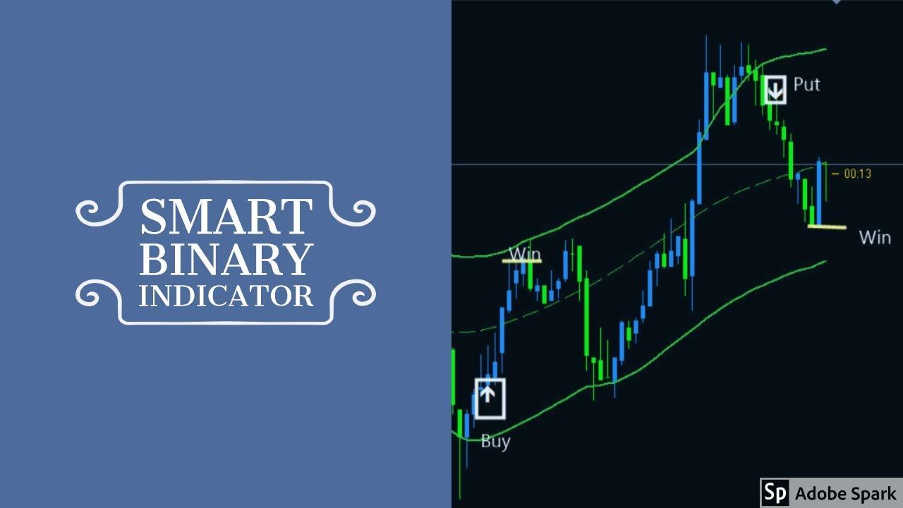 Smart Binary Mt4 Indicator Free Download Youtube