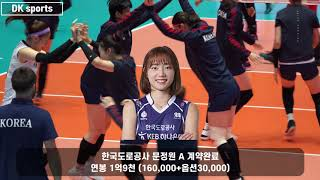[V리그] 2020년도 여자배구 FA결과 (연봉+옵션)…