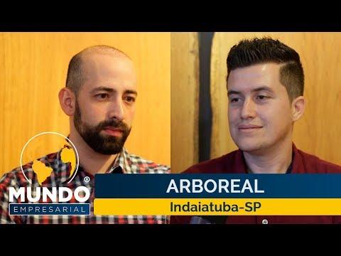 ARBOREAL - INDAIATUBA/SP - MUNDO EMPRESARIAL