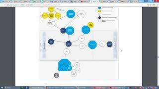ICO Unibright - обзор проекта, оценка хайпа