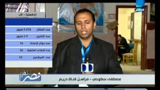 مصر تقرر  مصطفى سطوحى مراسل قناة دريم توجد رشوة فى لجان الدقلهية