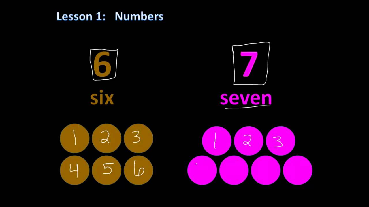 Pre-K Math Lesson 1: Numbers to 10 - YouTube
