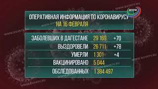 В Дагестане коронавирус подтвердился у 70 человек