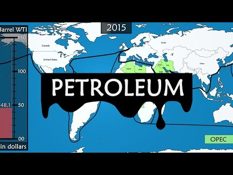 Petroleum - modern history of oil