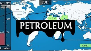 Petroleum - summary of the modern history of oil