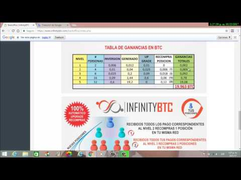 INFINITY BTC 100% Automatic Passive Bitcoin Earning Opportunity.