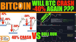 WHAT ‼️BITCOIN DROP of 40% vs 9000% BULL RUN ⁉️ Lebanese pound just crashed with 400%😱