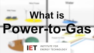 What is Power-to-Gas?