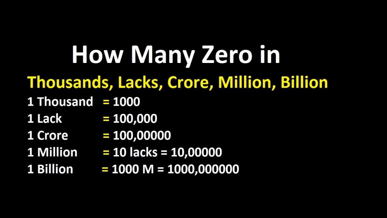 How much Zero in Thousands. Lakhs. Million. Billion & Trillion   Urdu / Hindi - YouTube