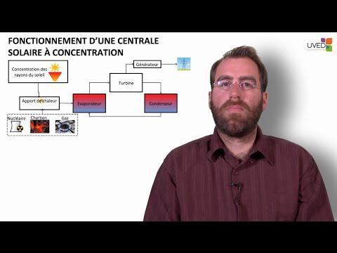 Conversion thermodynamique de l'énergie solaire sous concentration